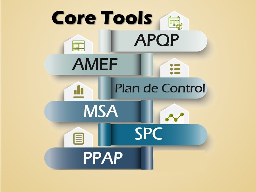 Core Tools -Mg1